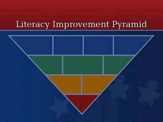 Timothy Shanahan: How Do You Raise Reading Achievement?  - The Literacy Improvement Pyramid