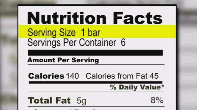 Nutrition Labels: Reading Between the Lines